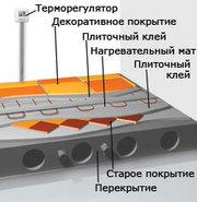 теплый пол нагревательный кабель под плитку