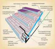 Система снеготаяния. Обогрев ступеней коттеджей Николаев
